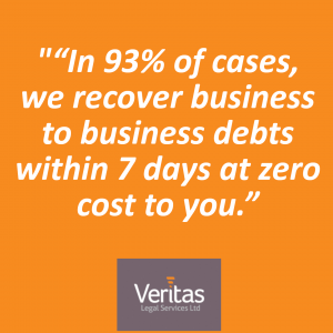 In 93% of cases, we recover business to business debts within 7 days at zero cost to you.